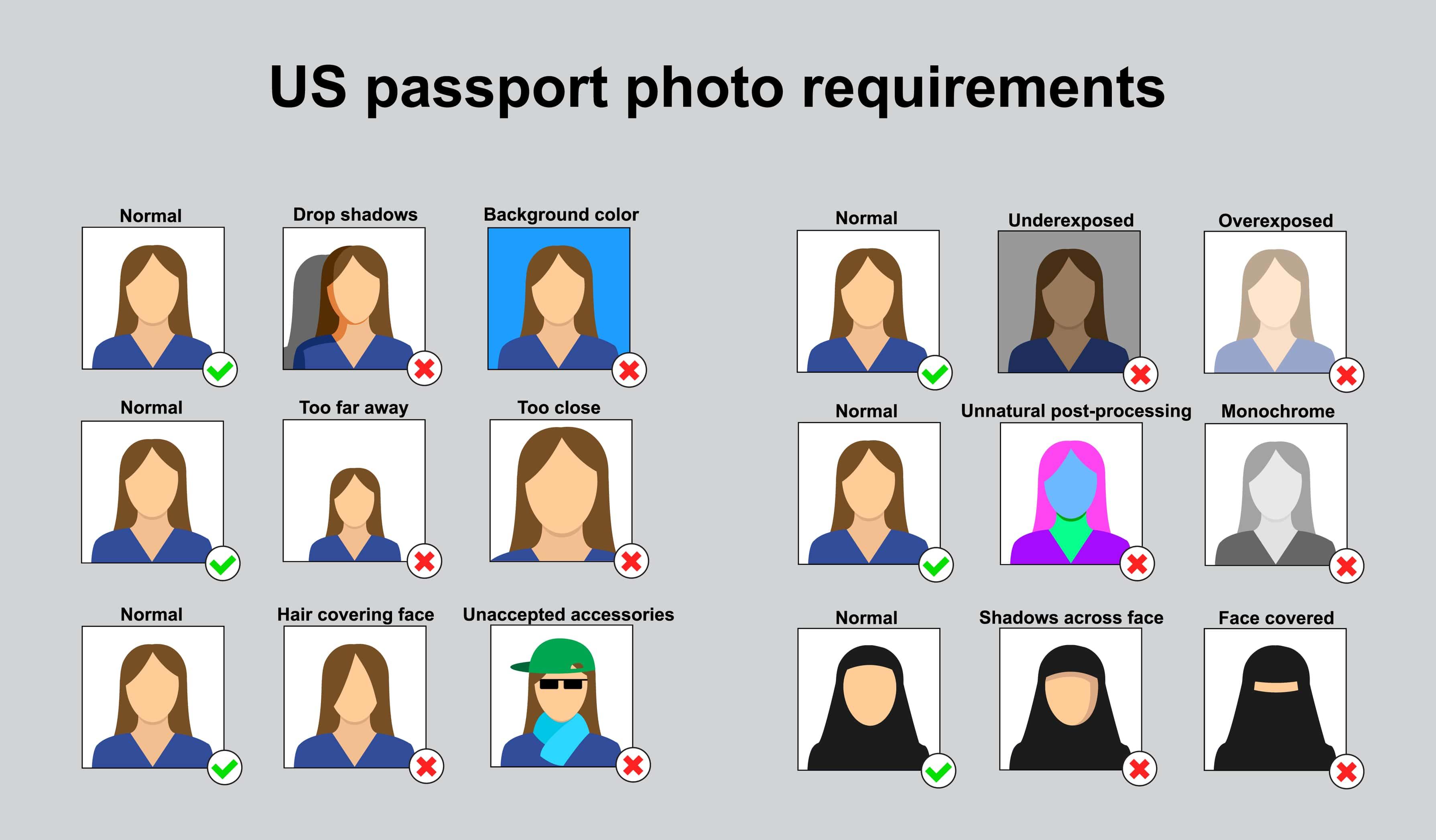 an infographic of passport requirements.  - passport photo iPhone