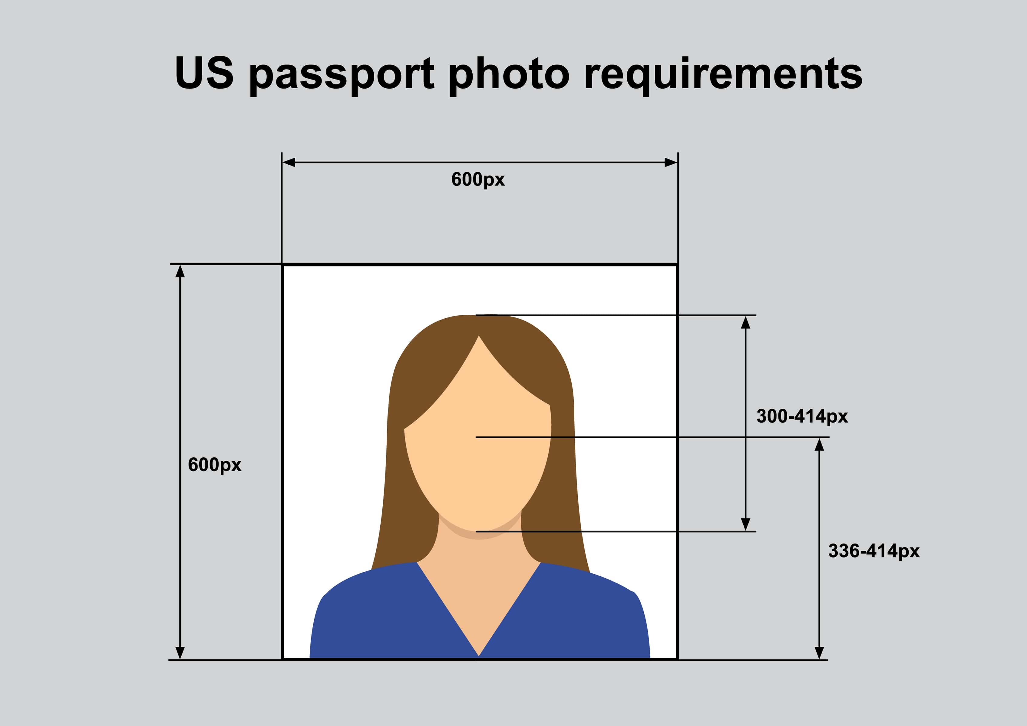 US passport photo height ratio requirements.